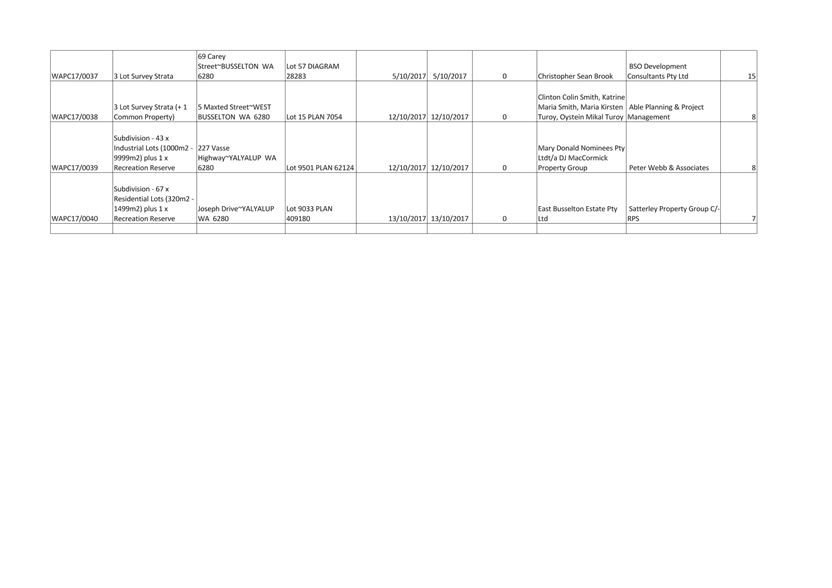 Agenda of Council - 8 November 2017